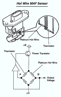 Wiring Diagram For M Air Flow Sensor | Wiring Schematic ... on